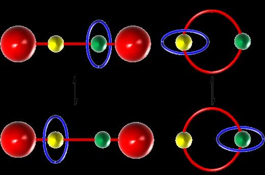 Figure 2 for website