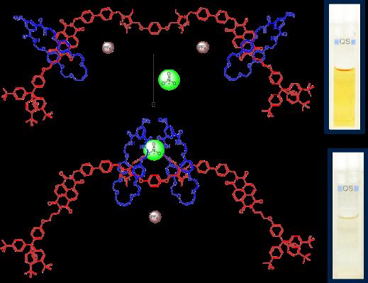 Figure 5 for website